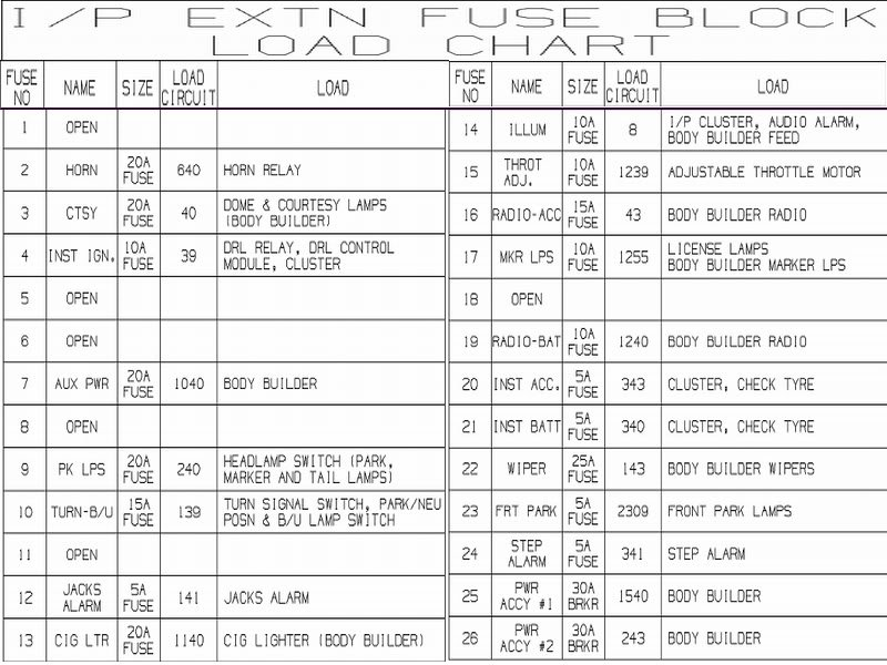Workhorse Fuse Box Wiring Diagram
