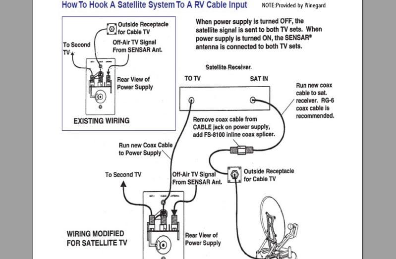 Rv Cable Wiring Diagram - 0awwajwiinewtradinginfo \u2022