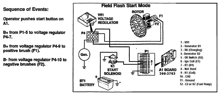 Need schematic drawing of Onan 300-3763 circuit board - iRV2 Forums