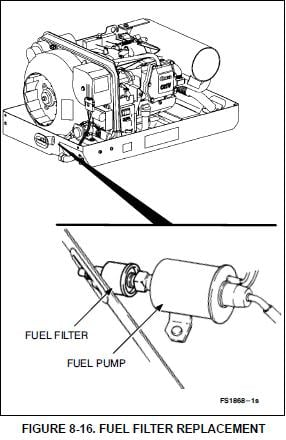 onan microquiet 4000 carburetor diagram