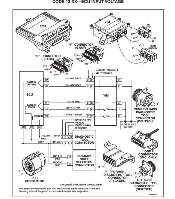 allison vim module wiring diagram