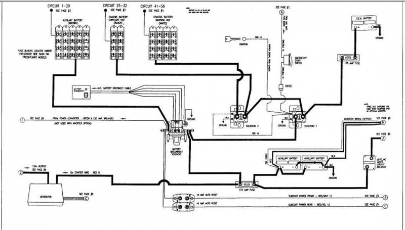 THOR RV WIRING SCHEMATICS - Auto Electrical Wiring Diagram