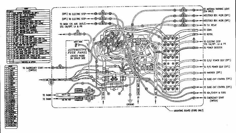 Cruise Master Wiring Diagram Index listing of wiring diagrams
