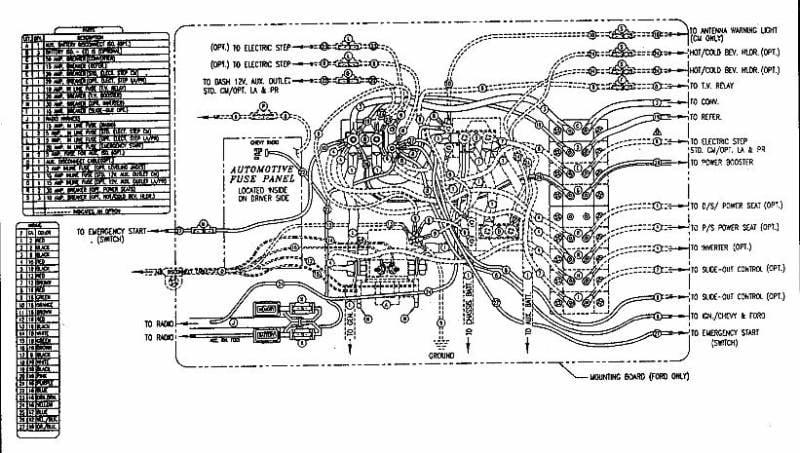 Georgie Boy Wiring Diagram - Wiring Diagram Progresif