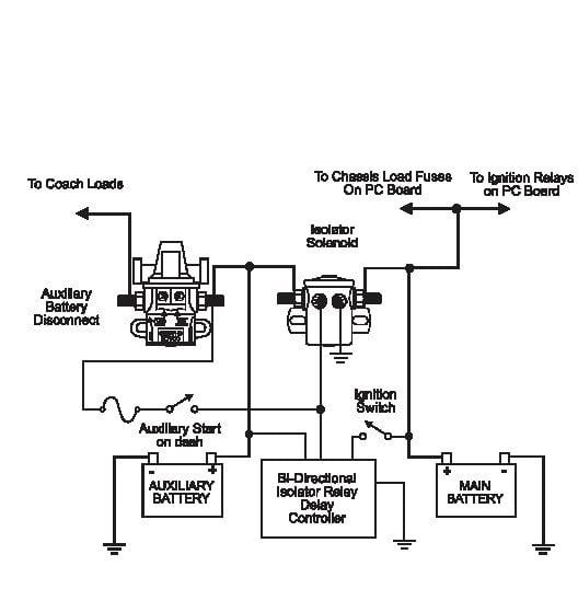 Damon wiring diagram\