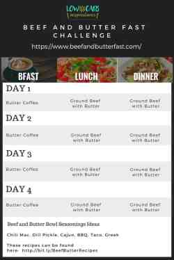 Breathtaking Butter Fast Printable Meal Plan Beef Butter Fast Nausea Butter Fast Reviews Beef Butter Printable Meal Plan Beef Beef