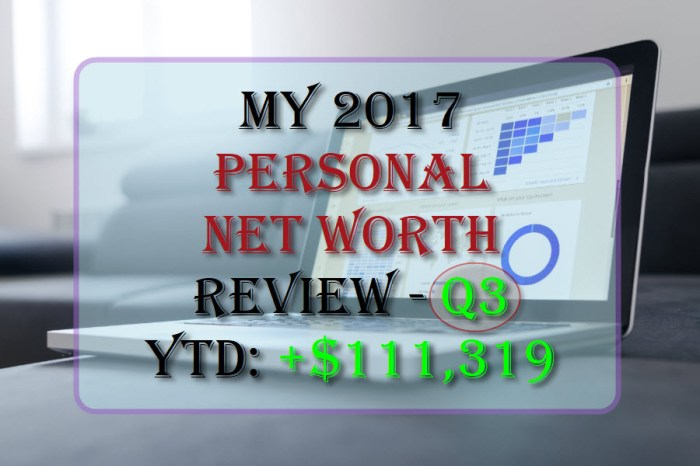 My 2017 Personal Net Worth Review - Q3