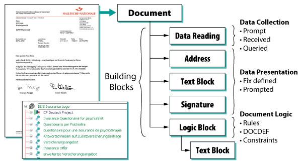 Papyrus Software - Customer Communications Management (CCM