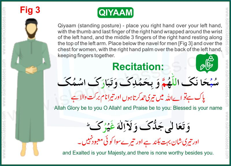 How to Pray Namaz Salat - Prayer for Children