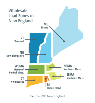 Wholesale vs Retail Electricity Costs