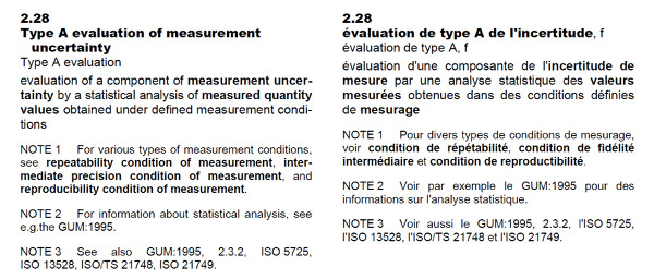 Type A and Type B Uncertainty Evaluating Uncertainty Components