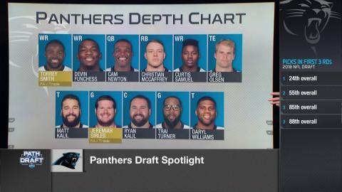Predicting Carolina Panthers\u0027 first four picks in the 2018 NFL Draft
