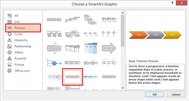 3 Easy Steps to Create a Timeline in PowerPoint and Share It - powerpoint timeline