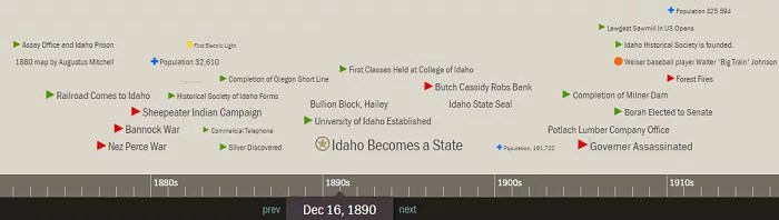 10 Best Interactive Timeline Makers \u2013 5 Free and 5 Paid