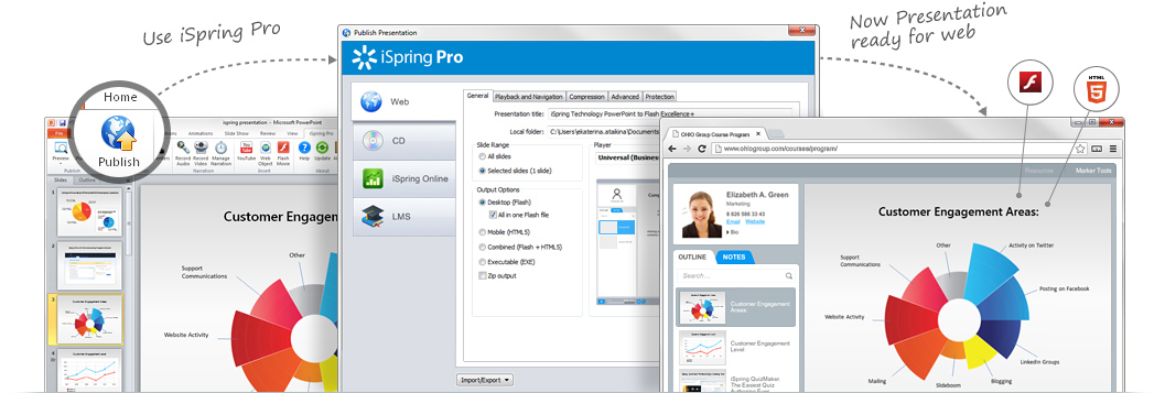 Make Online Presentations in PowerPoint with iSpring - create power point