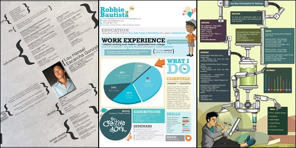 30+ Creative Designer Resumes to Grab Attention