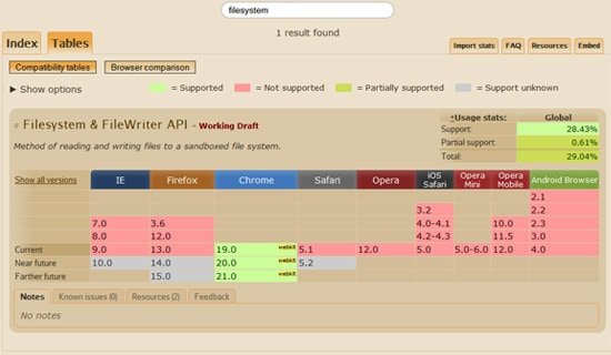 Filesystem-api-html5-tutorials