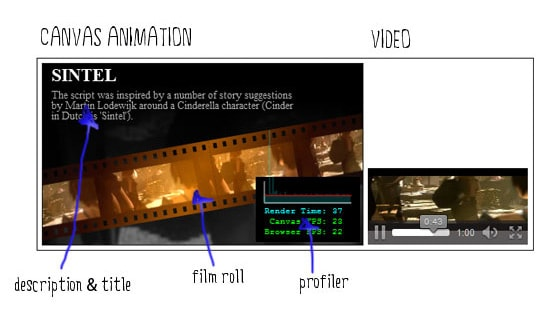 Optimization-html5-tutorials