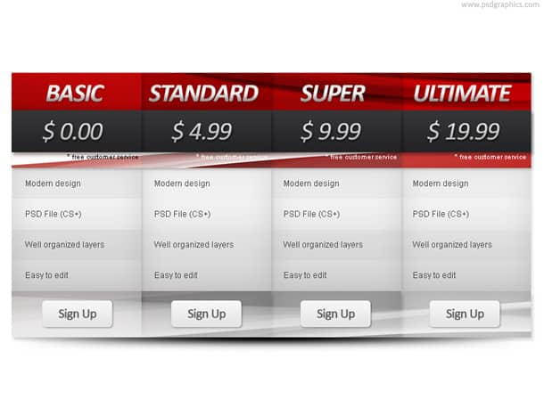 automotive pricing table