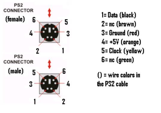 Ps 2 Pinout Diagram Control Cables  Wiring Diagram