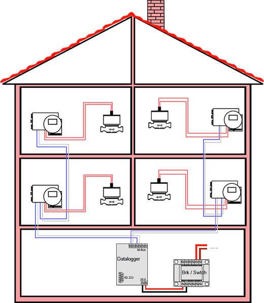 Heat Meter Wiring Diagram Wiring Diagram