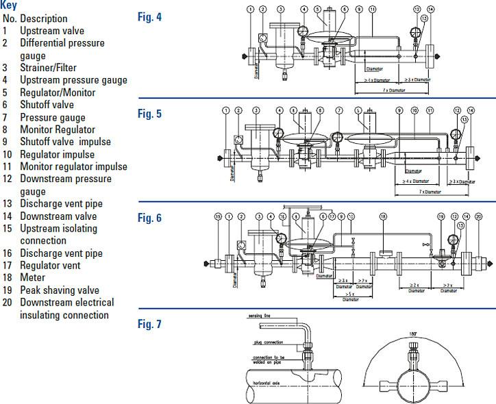 ac condensate pump wiring