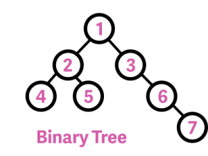 binary-tree
