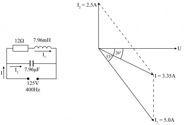 purely capacitive circuit phasor diagram