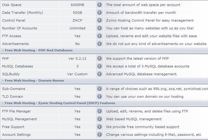 free hosting provider zymic