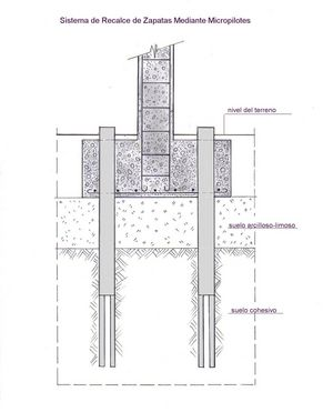 Micropilotes para recalce de cimentaciones