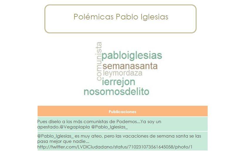 Topic_Model_politica_2