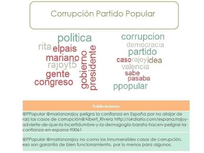 Topic_Model_politica_CORRUPCION