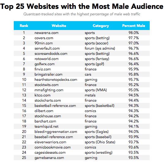 web men