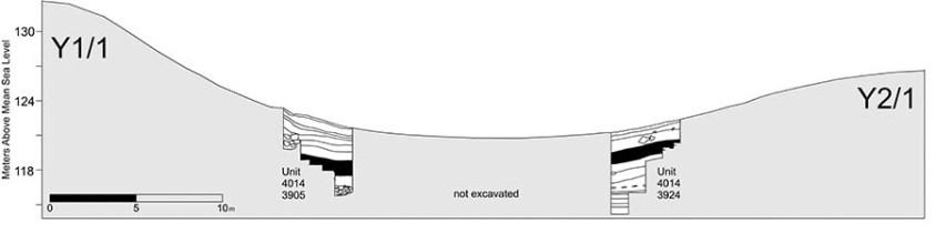 Cross-Section of Fosa Q 2014-2015