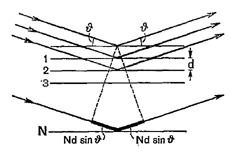 IUCr) Chapter 6 The principles of X-ray diffraction
