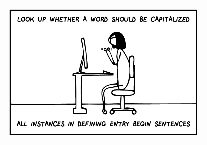 "Editor getting infuriated; shakes fists at her computer. Text says, ""Look up whether a word should be capitalized. All instances in defining entry begin sentences."""