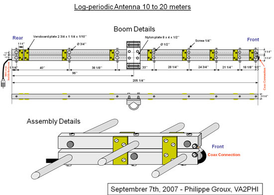 Element spacing for a Log Periodic Antenna for 10-20 meters bands