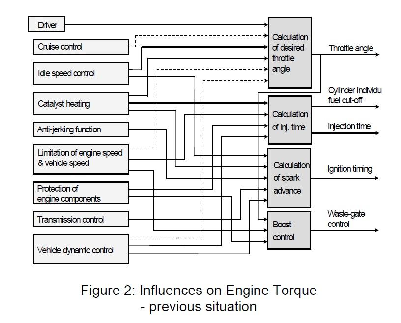 2000 saab 9 3 convertible wiring diagram