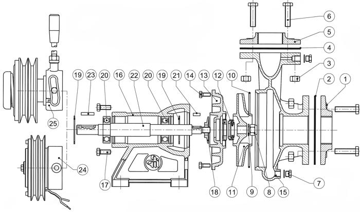 self priming centrifugal pump manual