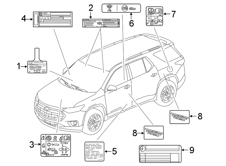 2010 buick enclave fuse box diagram