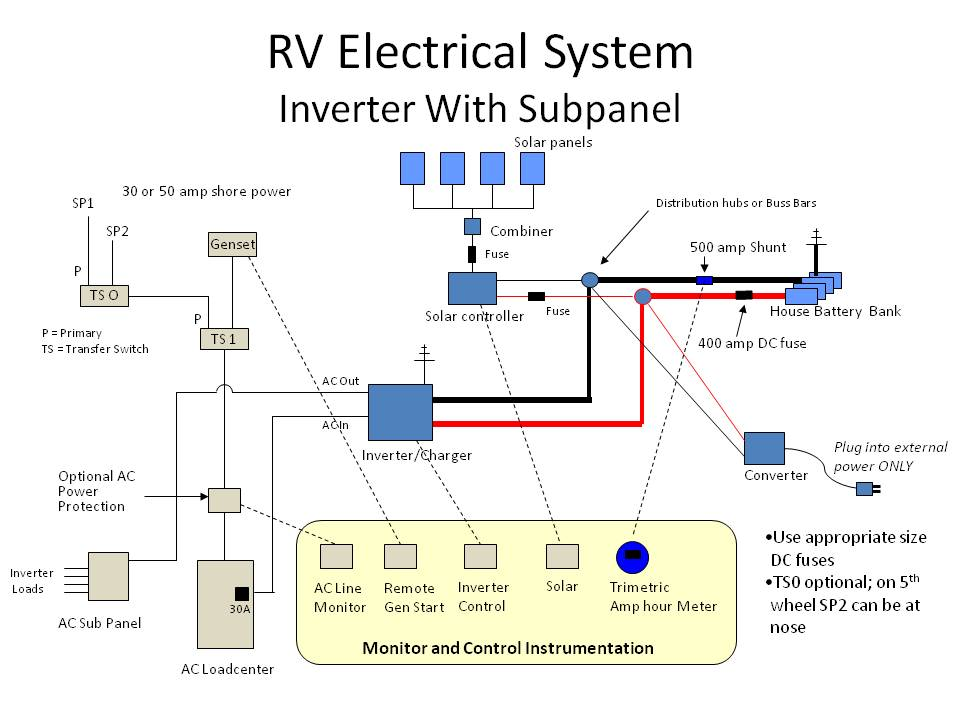 Rv Plug Diagram - Wiring Diagrams