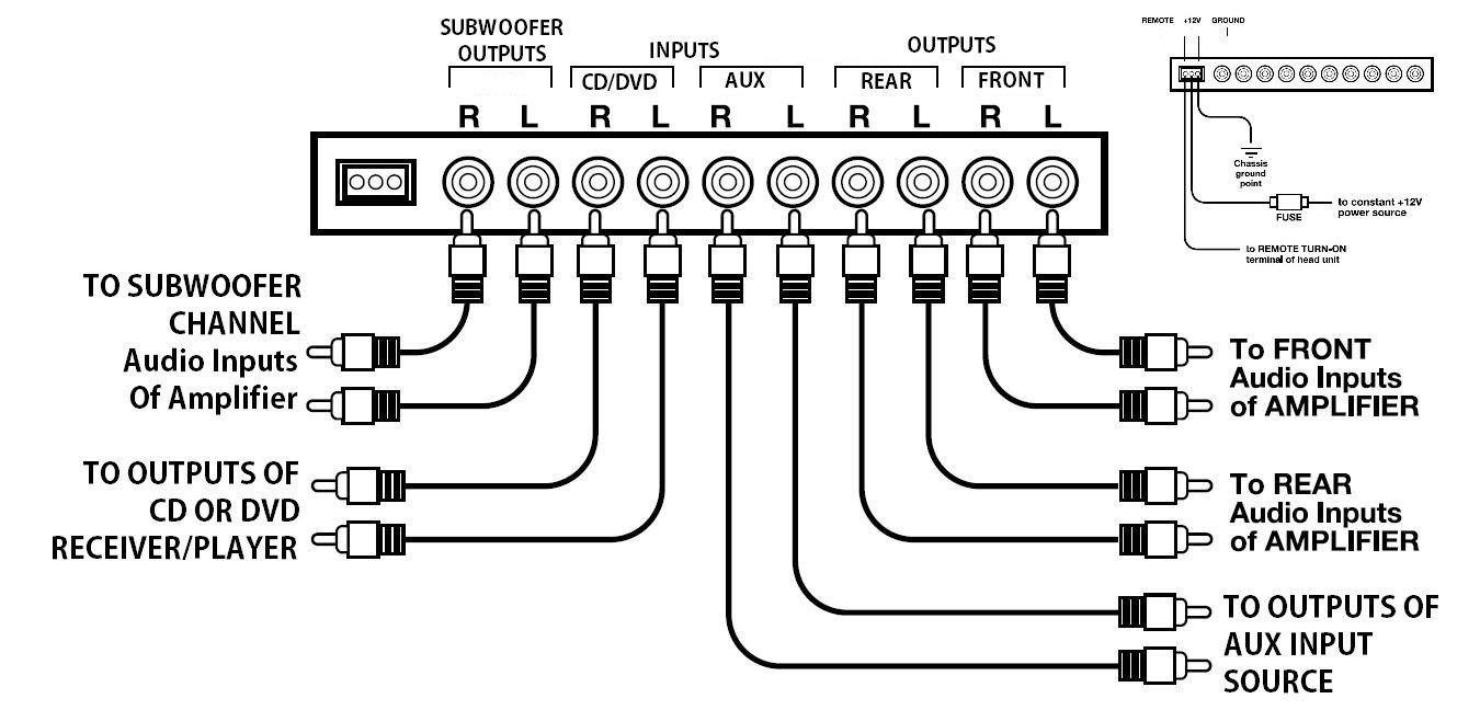 car audio subwoofer wiring