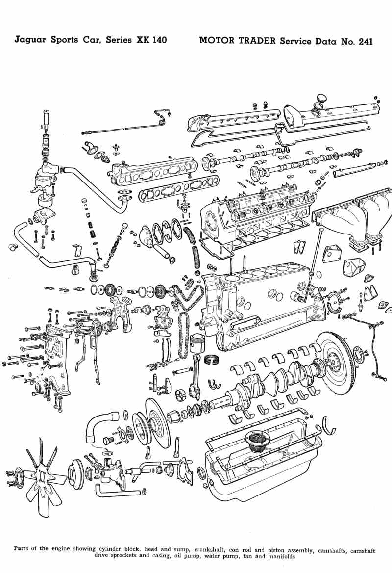jaguar x300 wiring diagram alternator
