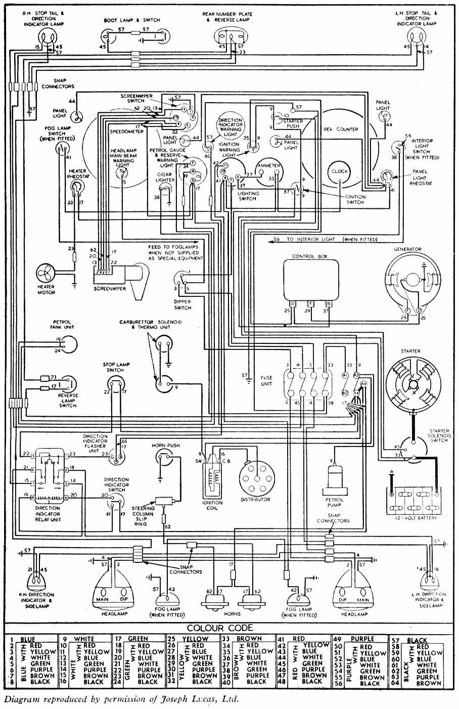 1954 jaguar xk120 wiring diagram