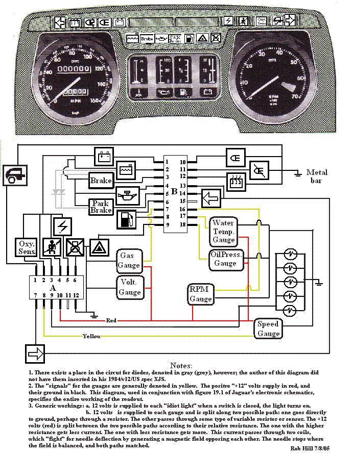 Instrument cluster gouges, tach, speedo, trip computer all stopped