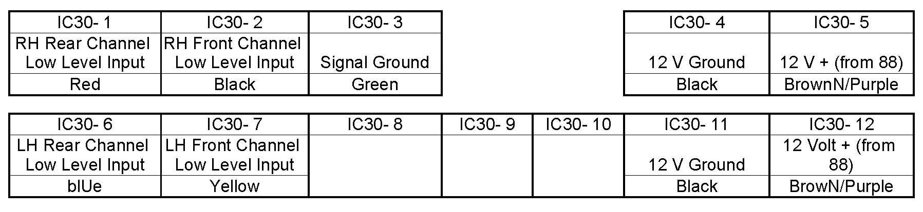 Pinout/Wring diagramm for HK Power Amp (LNA4170AB)? - Jaguar Forums