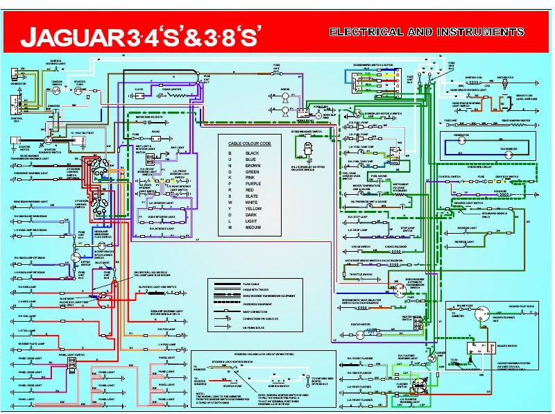 Jaguar Mk2 Fuse Box Location Online Wiring Diagram