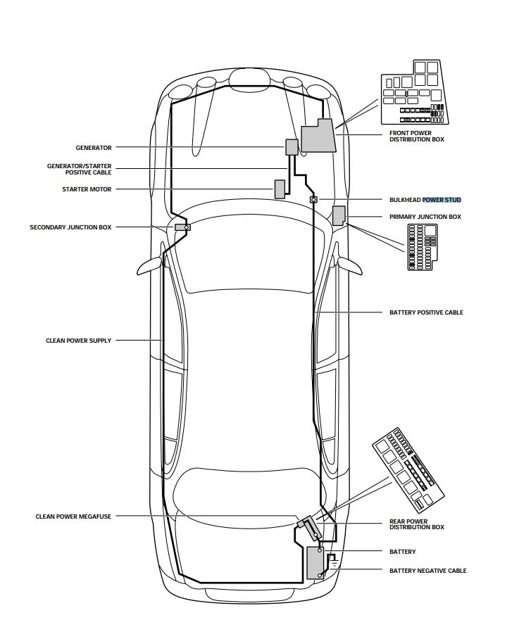 jaguar s type battery location
