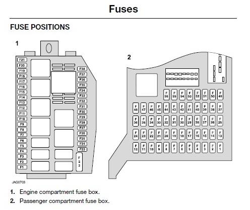 fuse box on jaguar x type