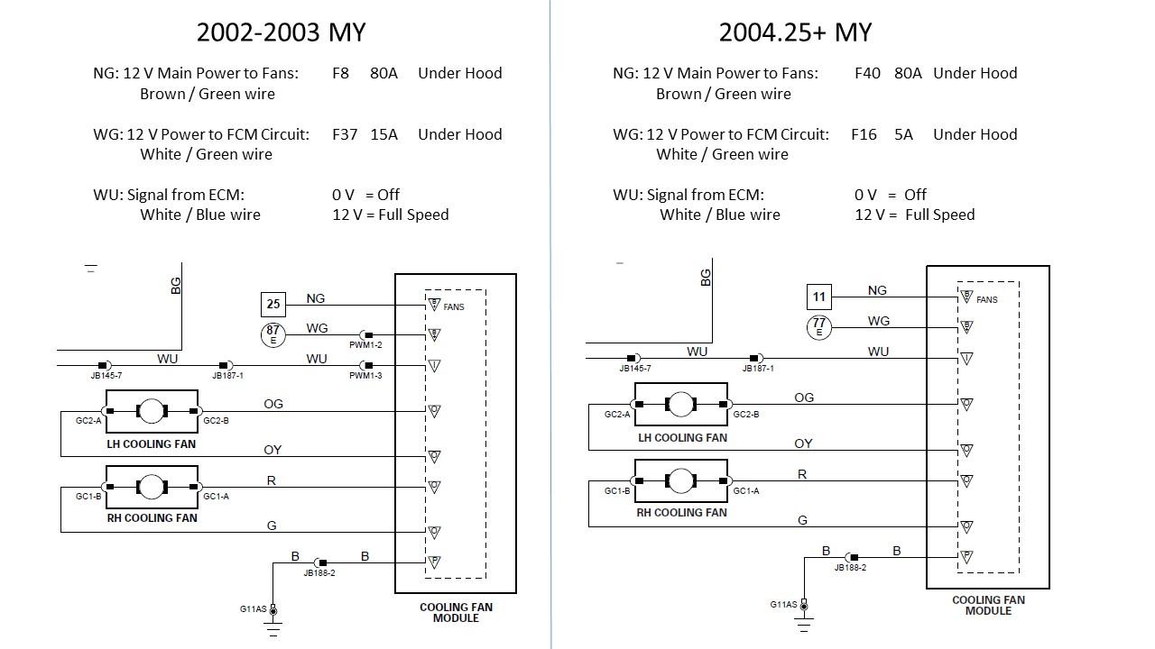 1996 Jaguar Xj6 Stereo Wiring Diagram Auto Electrical Radio